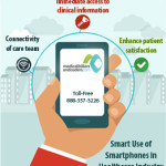 How can Physicians Use Mobile Devices to Boost Patient Care?
