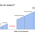 Crossing the AI chasm